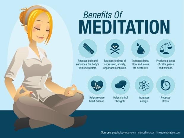 benefitsofmeditation